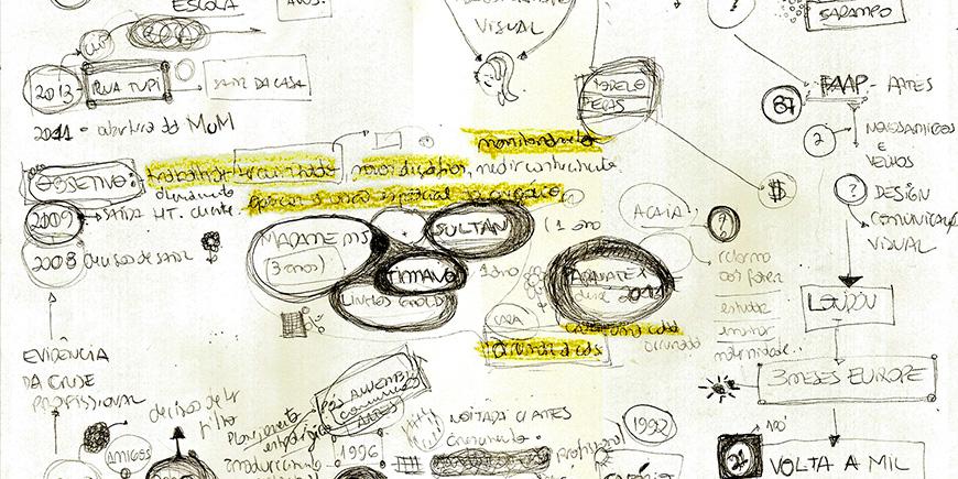 Processo de Comunicação com Consciência e Identidade Institucional