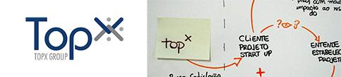 Processo de Comunicação com Consciência - TOPX